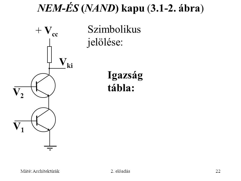 Máté: Architektúrák2. előadás22 NEM-ÉS (NAND) kapu (3.1-2. ábra) Igazság tábla: + V cc V1V1 V ki V2V2 Szimbolikus jelölése:
