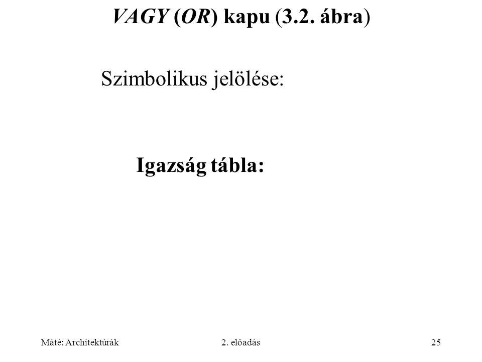 Máté: Architektúrák2. előadás25 VAGY (OR) kapu (3.2. ábra) Igazság tábla: Szimbolikus jelölése: