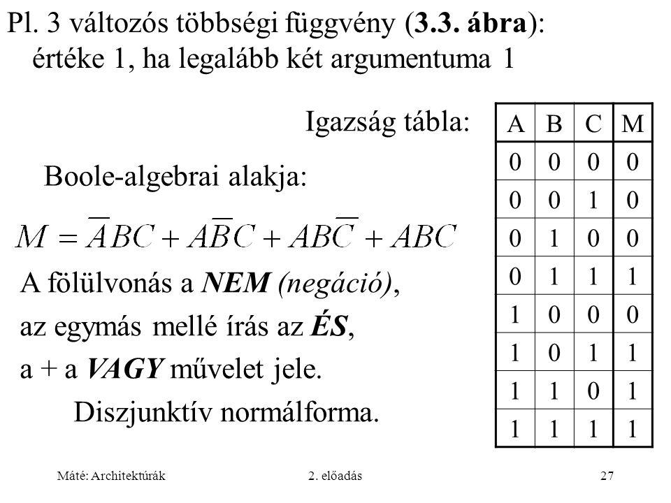 Máté: Architektúrák2. előadás27 Pl. 3 változós többségi függvény (3.3. ábra): értéke 1, ha legalább két argumentuma 1 ABCM 0000 0010 0100 0111 1000 10