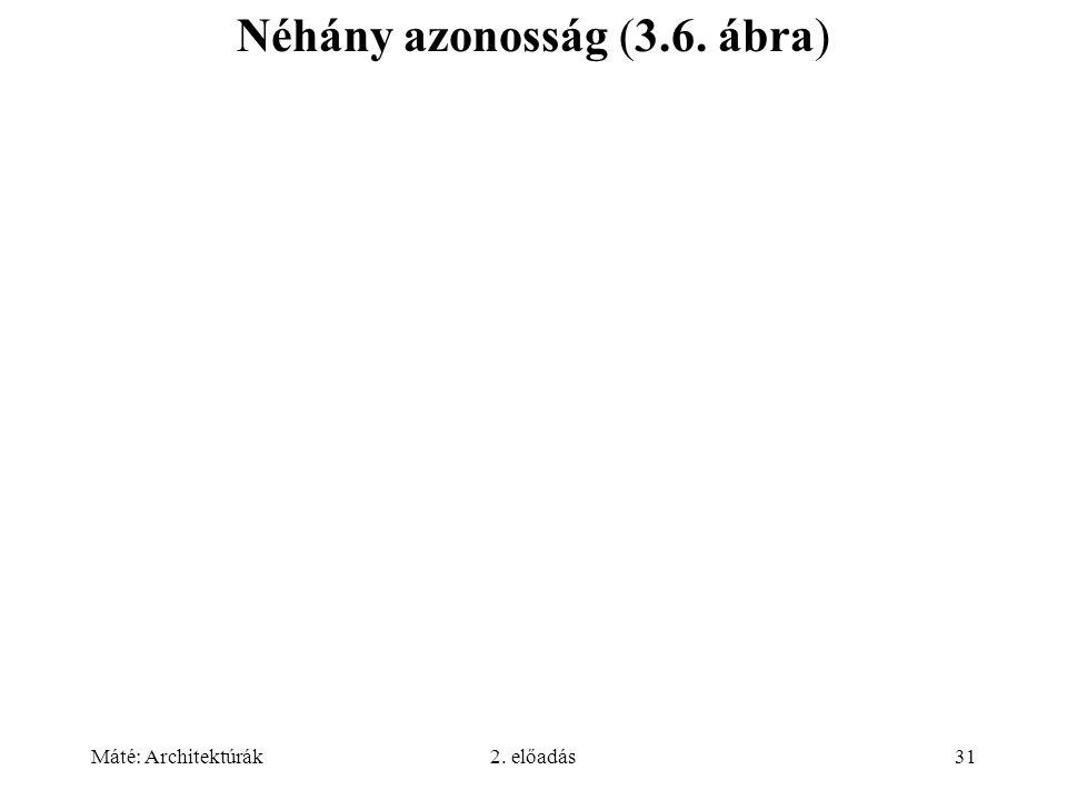 Máté: Architektúrák2. előadás31 Néhány azonosság (3.6. ábra)