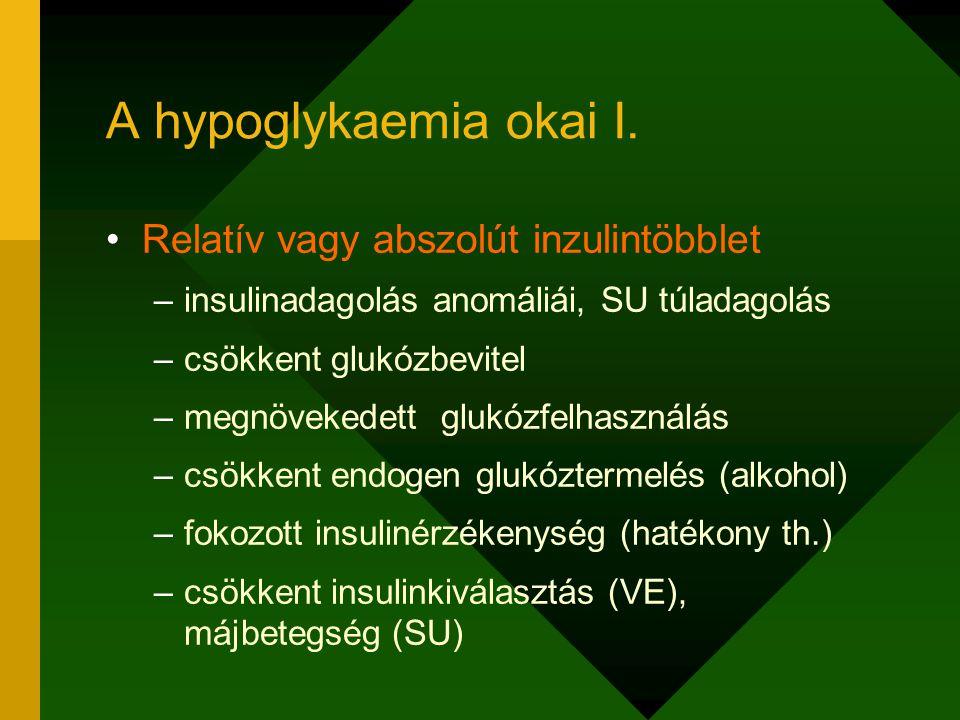 A hypoglykaemia okai I. Relatív vagy abszolút inzulintöbblet –insulinadagolás anomáliái, SU túladagolás –csökkent glukózbevitel –megnövekedett glukózf