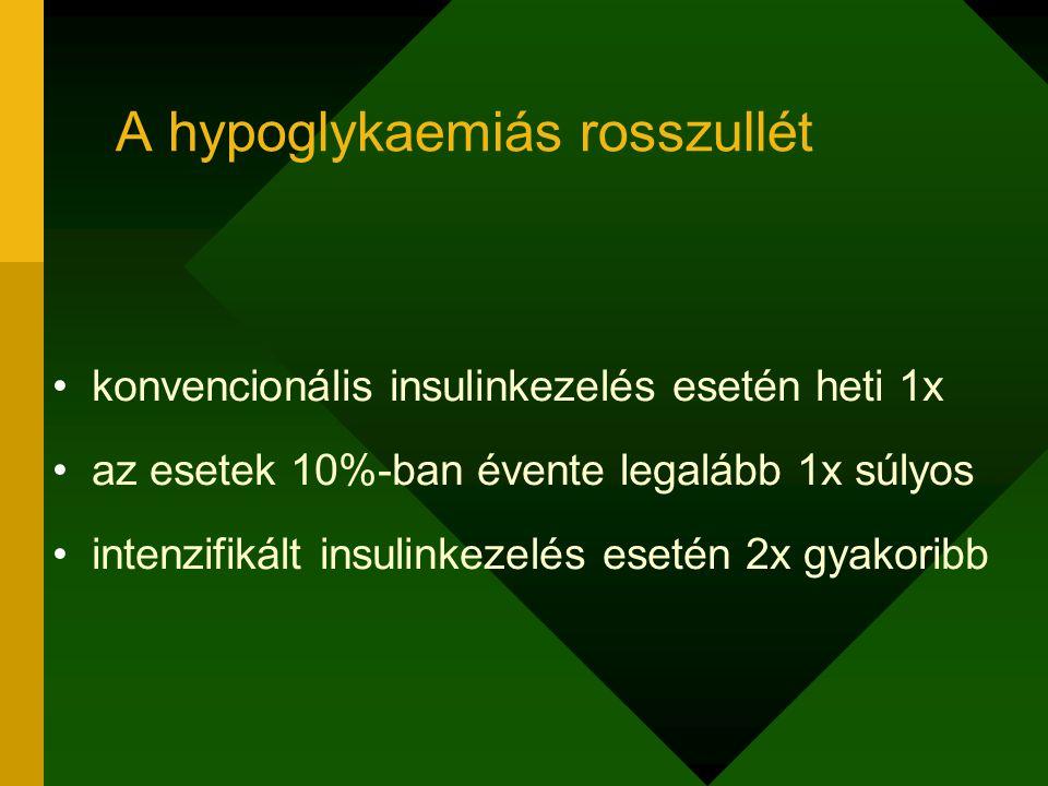 A hypoglykaemiás rosszullét konvencionális insulinkezelés esetén heti 1x az esetek 10%-ban évente legalább 1x súlyos intenzifikált insulinkezelés eset