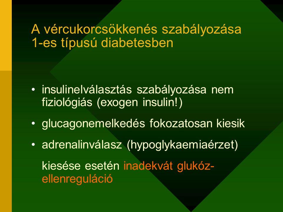 insulinelválasztás szabályozása nem fiziológiás (exogen insulin!) glucagonemelkedés fokozatosan kiesik adrenalinválasz (hypoglykaemiaérzet) kiesése es