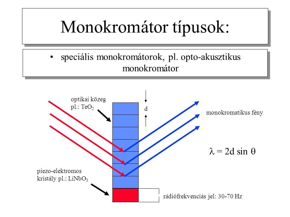 optikai közeg pl.: TeO 2 Monokromátor típusok: speciális monokromátorok, pl. opto-akusztikus monokromátor piezo-elektromos kristály pl.: LiNbO 3 rádió