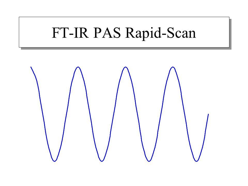 FT-IR PAS Rapid-Scan