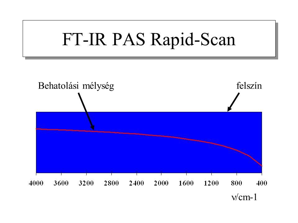 FT-IR PAS Rapid-Scan felszín /cm-1 Behatolási mélység