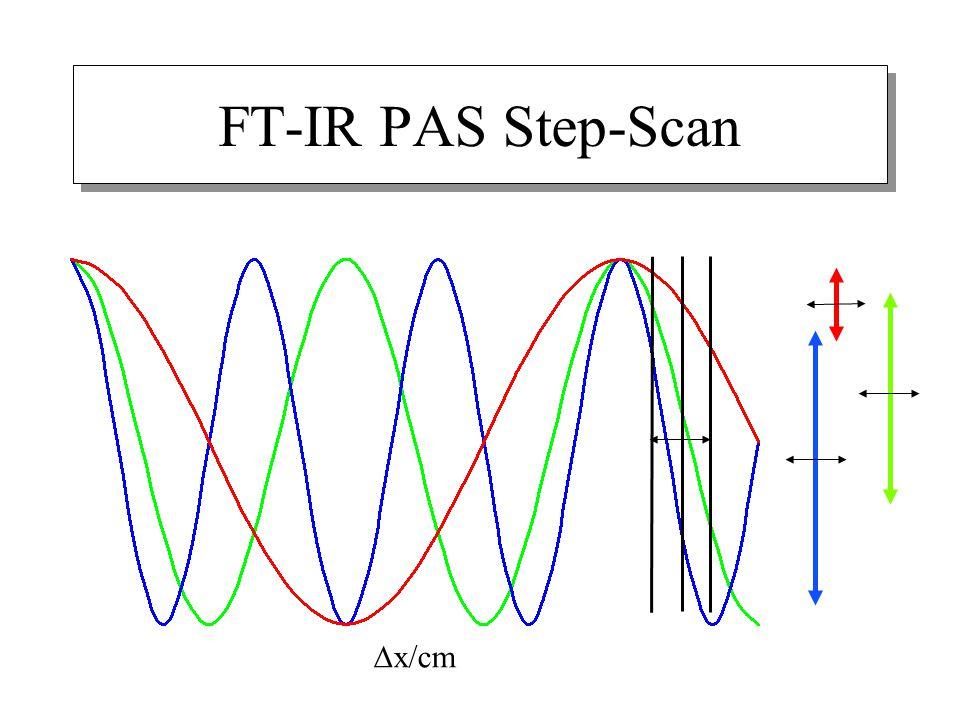 FT-IR PAS Step-Scan  x/cm