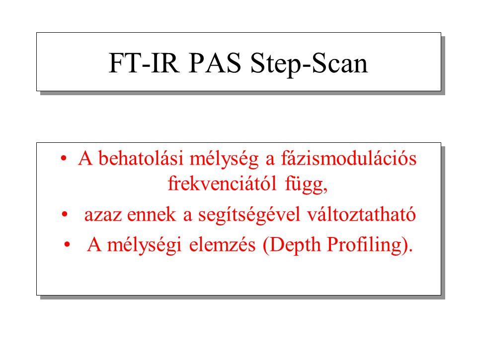 FT-IR PAS Step-Scan A behatolási mélység a fázismodulációs frekvenciától függ, azaz ennek a segítségével változtatható A mélységi elemzés (Depth Profi