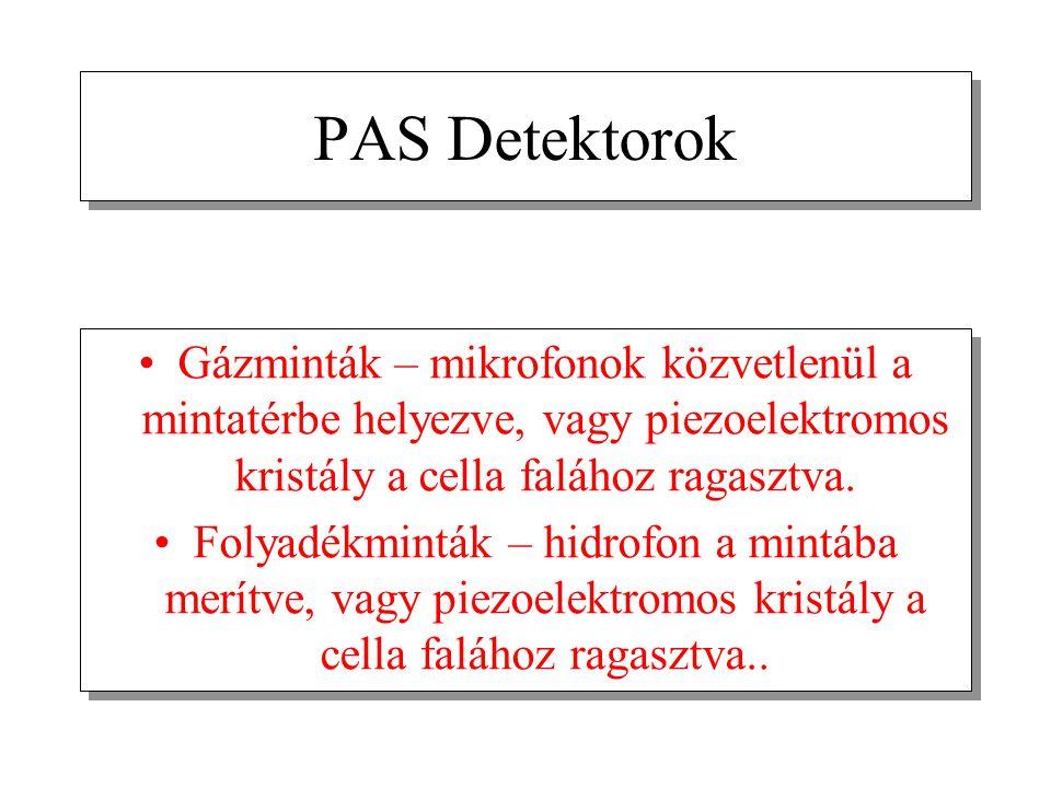 PAS Detektorok Gázminták – mikrofonok közvetlenül a mintatérbe helyezve, vagy piezoelektromos kristály a cella falához ragasztva. Folyadékminták – hid