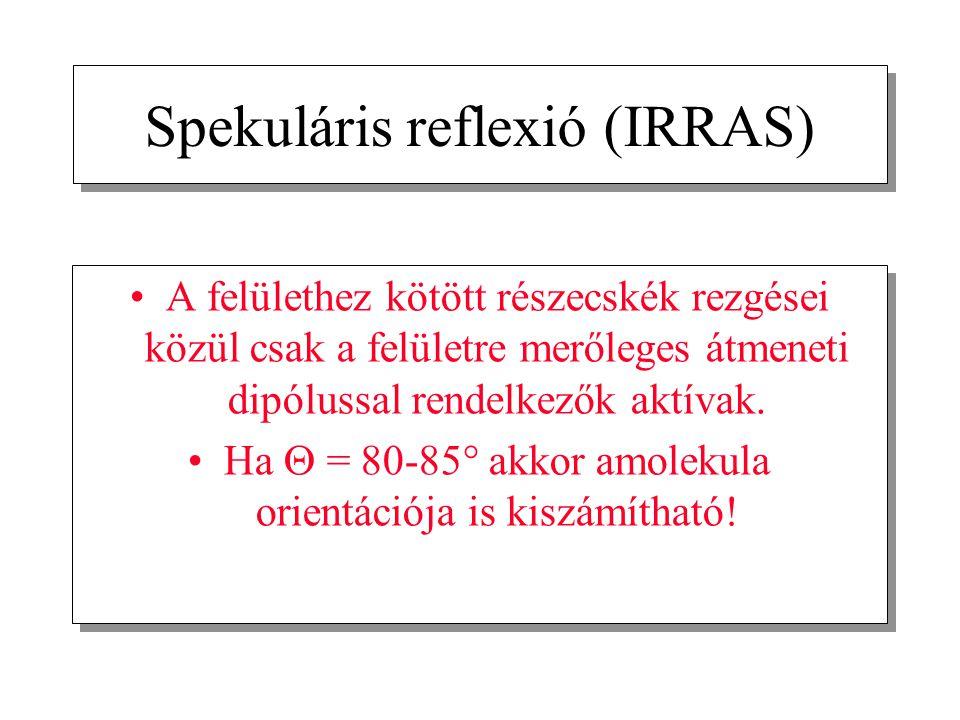 Spekuláris reflexió (IRRAS) A felülethez kötött részecskék rezgései közül csak a felületre merőleges átmeneti dipólussal rendelkezők aktívak. Ha  =