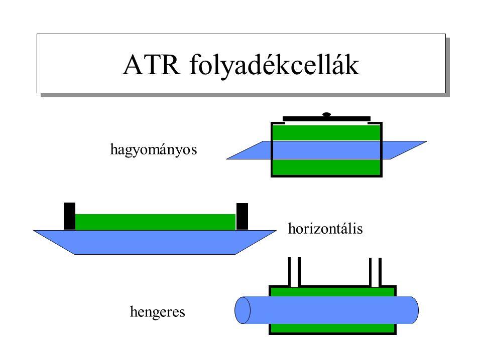 ATR folyadékcellák horizontális hagyományos hengeres