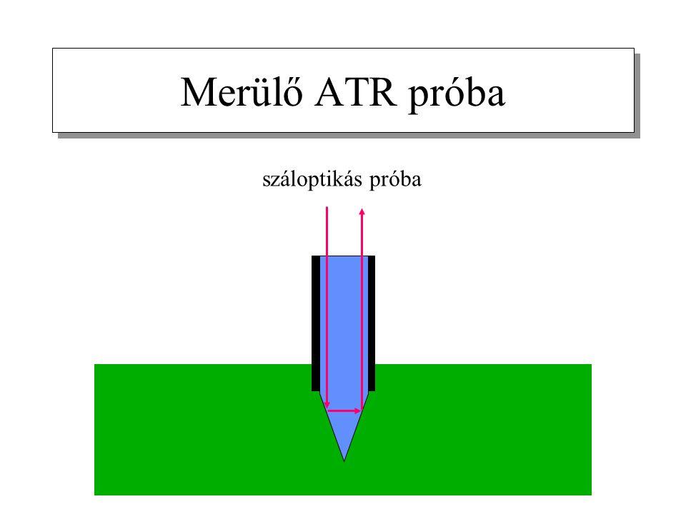 Merülő ATR próba száloptikás próba