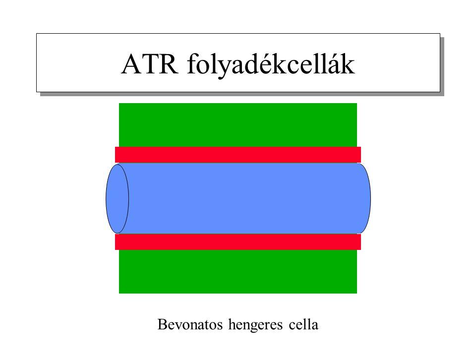 ATR folyadékcellák Bevonatos hengeres cella