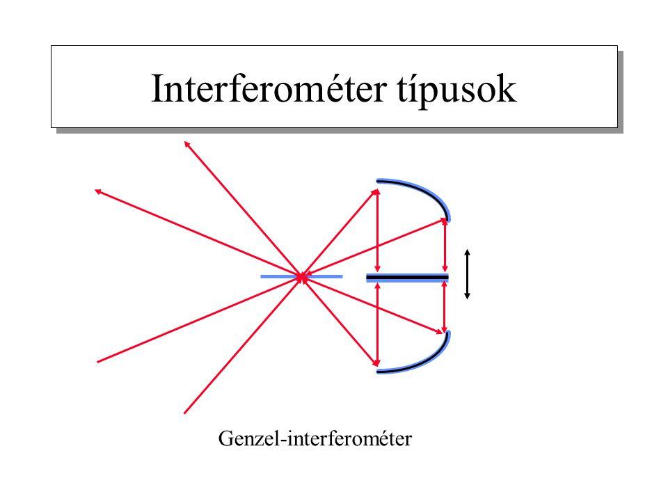 Interferométer típusok Genzel-interferométer