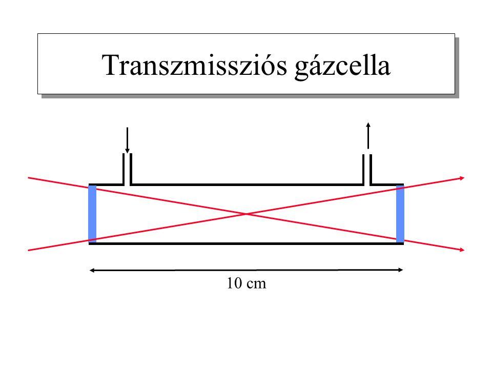 Transzmissziós gázcella 10 cm