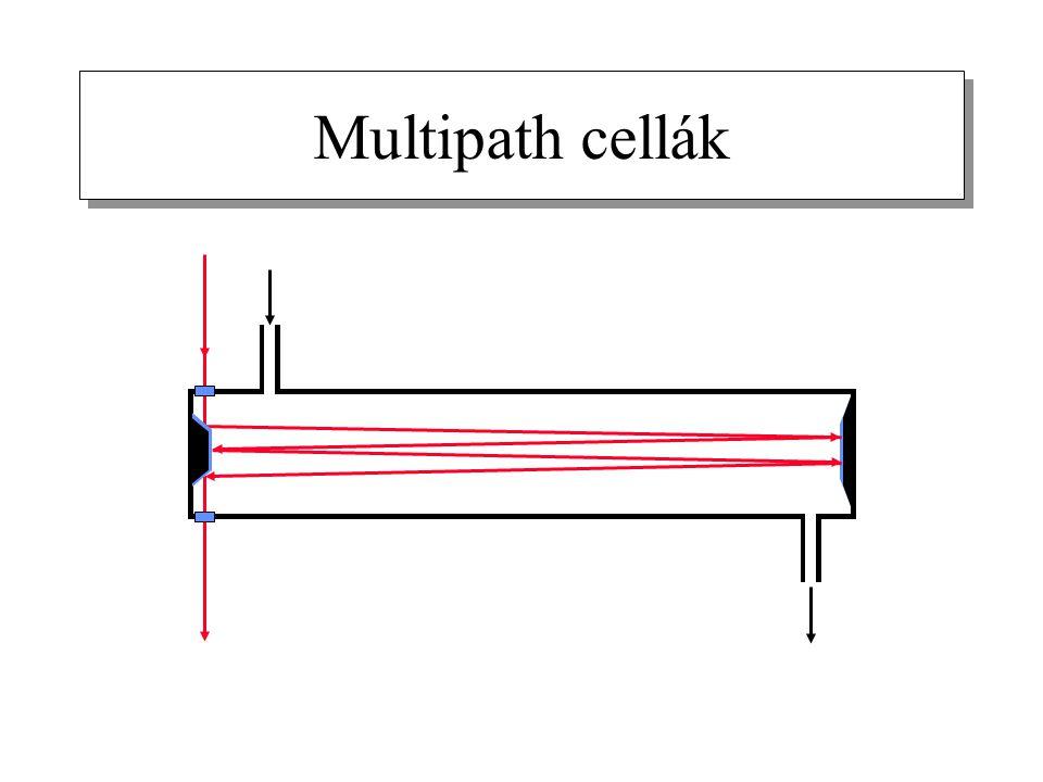 Multipath cellák