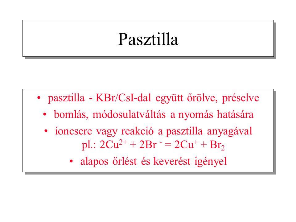 Pasztilla pasztilla - KBr/CsI-dal együtt őrölve, préselve bomlás, módosulatváltás a nyomás hatására ioncsere vagy reakció a pasztilla anyagával pl.: 2