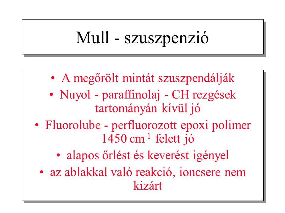 Mull - szuszpenzió A megőrölt mintát szuszpendálják Nuyol - paraffinolaj - CH rezgések tartományán kívül jó Fluorolube - perfluorozott epoxi polimer 1