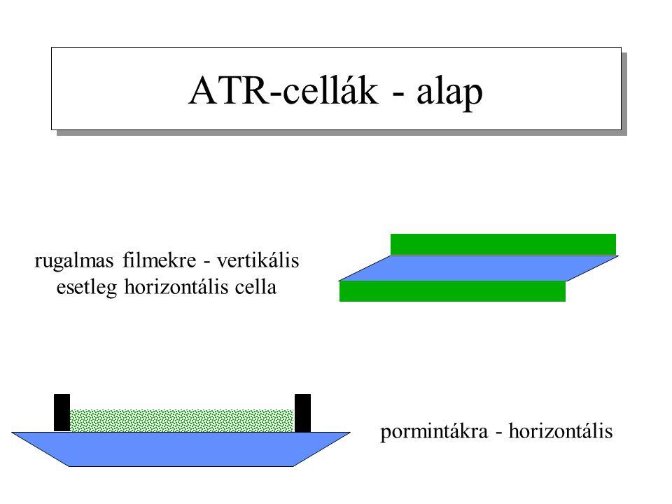 ATR-cellák - alap pormintákra - horizontális rugalmas filmekre - vertikális esetleg horizontális cella