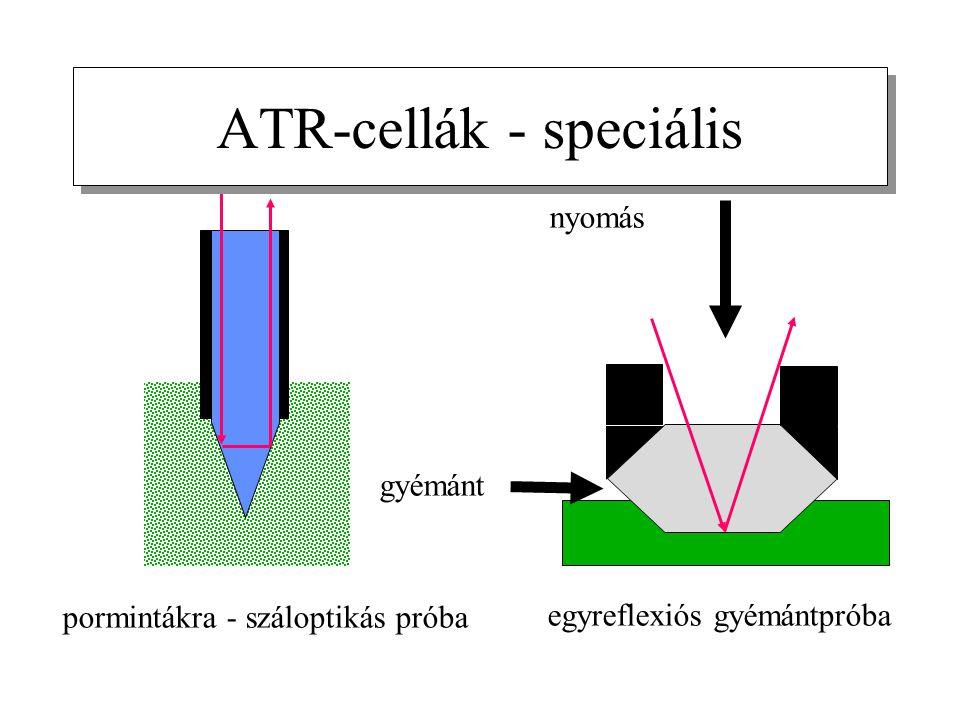 ATR-cellák - speciális pormintákra - száloptikás próba egyreflexiós gyémántpróba nyomás gyémánt