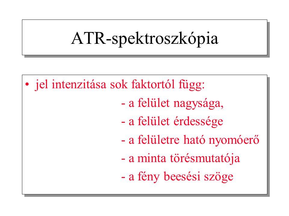 ATR-spektroszkópia jel intenzitása sok faktortól függ: - a felület nagysága, - a felület érdessége - a felületre ható nyomóerő - a minta törésmutatója
