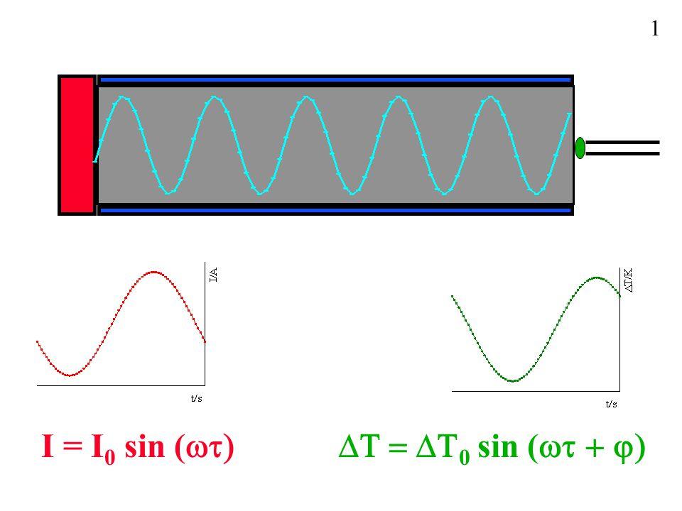 I = I 0 sin (  0 sin (  1