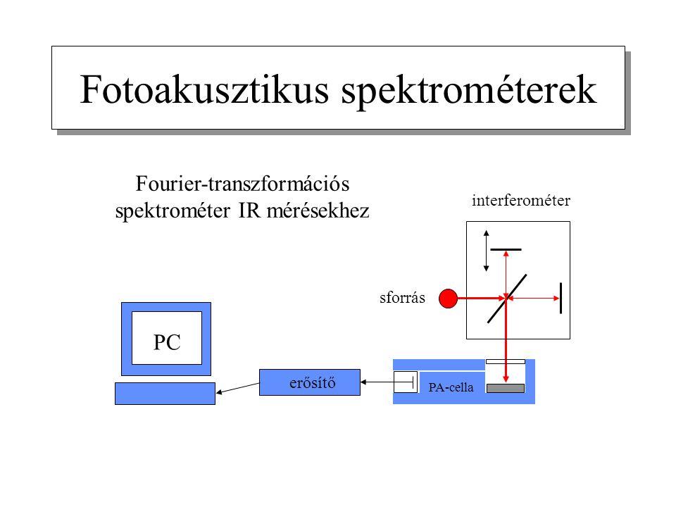 Fotoakusztikus spektrométerek Fourier-transzformációs spektrométer IR mérésekhez PA-cella sforrás interferométer PC erősítő