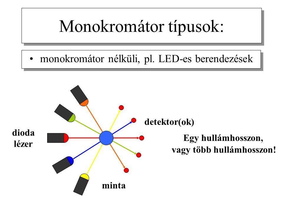 Monokromátor típusok: monokromátor nélküli, pl. LED-es berendezések Egy hullámhosszon, minta detektor dioda lézer vagy több hullámhosszon! (ok)