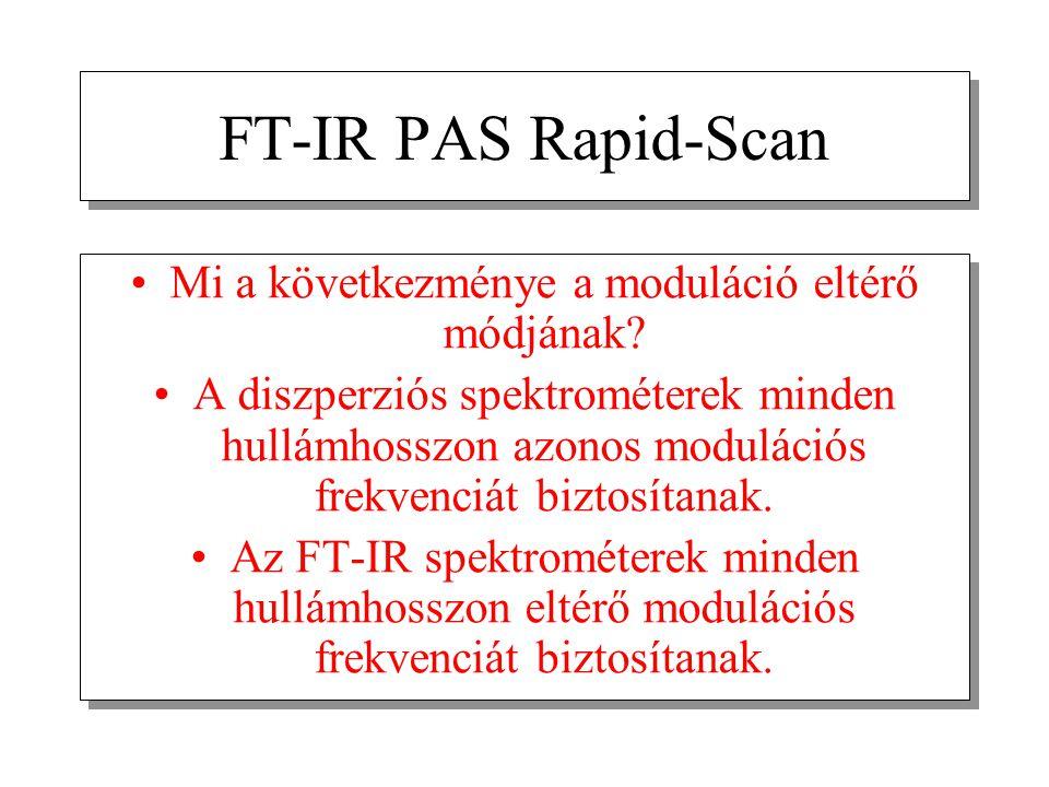 FT-IR PAS Rapid-Scan Mi a következménye a moduláció eltérő módjának? A diszperziós spektrométerek minden hullámhosszon azonos modulációs frekvenciát b