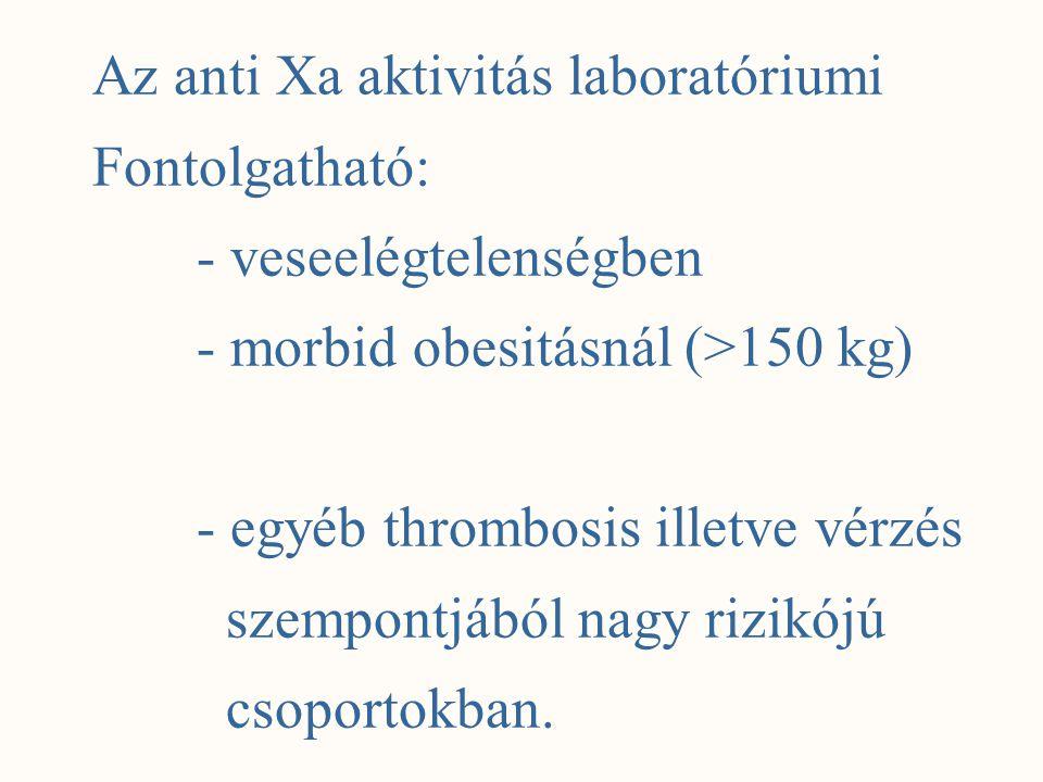 Az anti Xa aktivitás laboratóriumi Fontolgatható: - veseelégtelenségben - morbid obesitásnál (>150 kg) - egyéb thrombosis illetve vérzés szempontjából