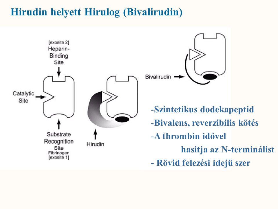 Hirudin helyett Hirulog (Bivalirudin) -Szintetikus dodekapeptid -Bivalens, reverzibilis kötés -A thrombin idővel hasitja az N-terminálist - Rövid fele