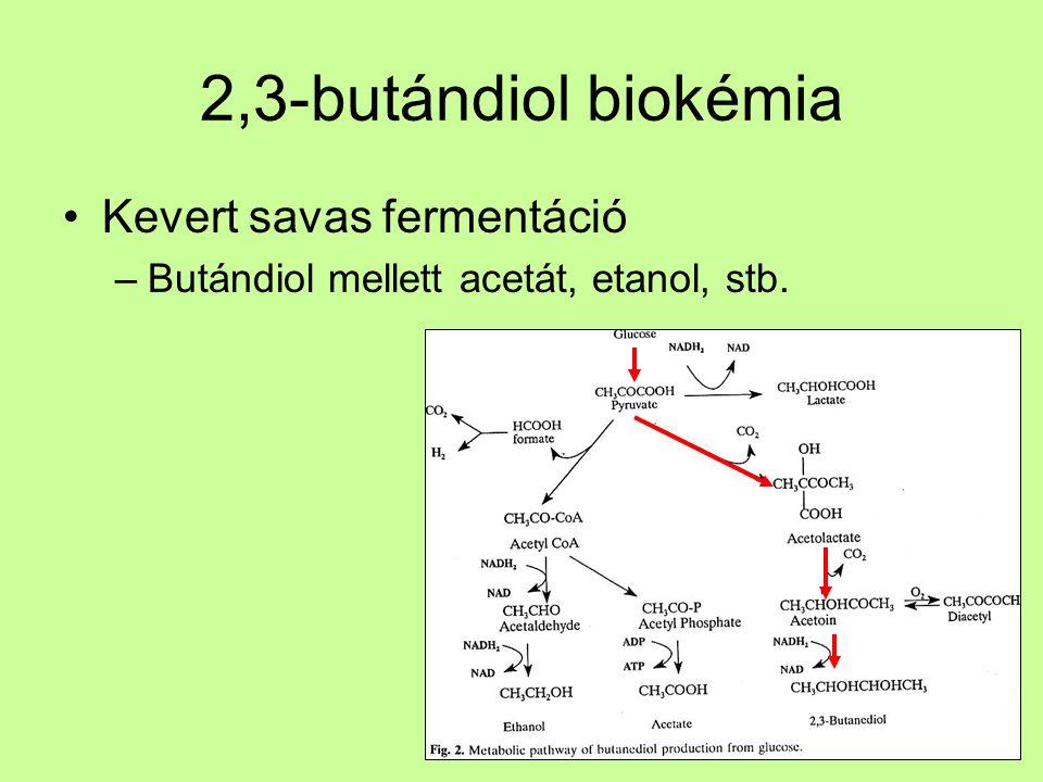 2,3-butándiol biokémia Kevert savas fermentáció –Butándiol mellett acetát, etanol, stb.