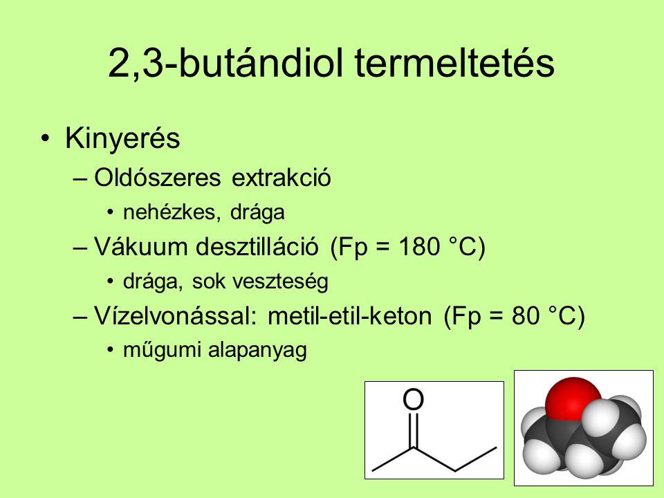 2,3-butándiol termeltetés Kinyerés –Oldószeres extrakció nehézkes, drága –Vákuum desztilláció (Fp = 180 °C) drága, sok veszteség –Vízelvonással: metil