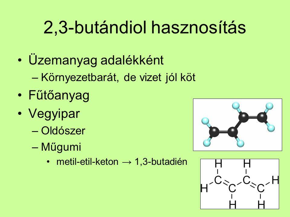 2,3-butándiol hasznosítás Üzemanyag adalékként –Környezetbarát, de vizet jól köt Fűtőanyag Vegyipar –Oldószer –Műgumi metil-etil-keton → 1,3-butadién