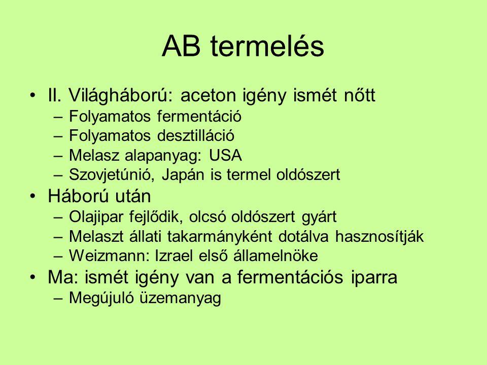 AB termelés Clostridium acetobutylicum –Gram + –Obligát anaerob –Spórát képez –Keményítő hidrolizátumon, melaszon jól nő csicsóka, tejpermeátum, almalé, alga is jó táp –Butanol:Aceton:EtOH = 6:3:1 arányban –Frakcionált desztilláció Szakaszos, folyamatos üzemmódban