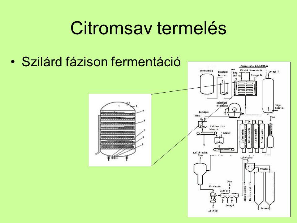 Citromsav termelés Agar lemezbe –Melasz –K-hexaciano-ferrát –Puffer mentes Levegő áramoltatás –Vízgőzzel telített