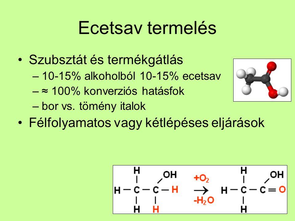 Ecetsav termelés Szubsztát és termékgátlás –10-15% alkoholból 10-15% ecetsav –≈ 100% konverziós hatásfok –bor vs. tömény italok Félfolyamatos vagy két