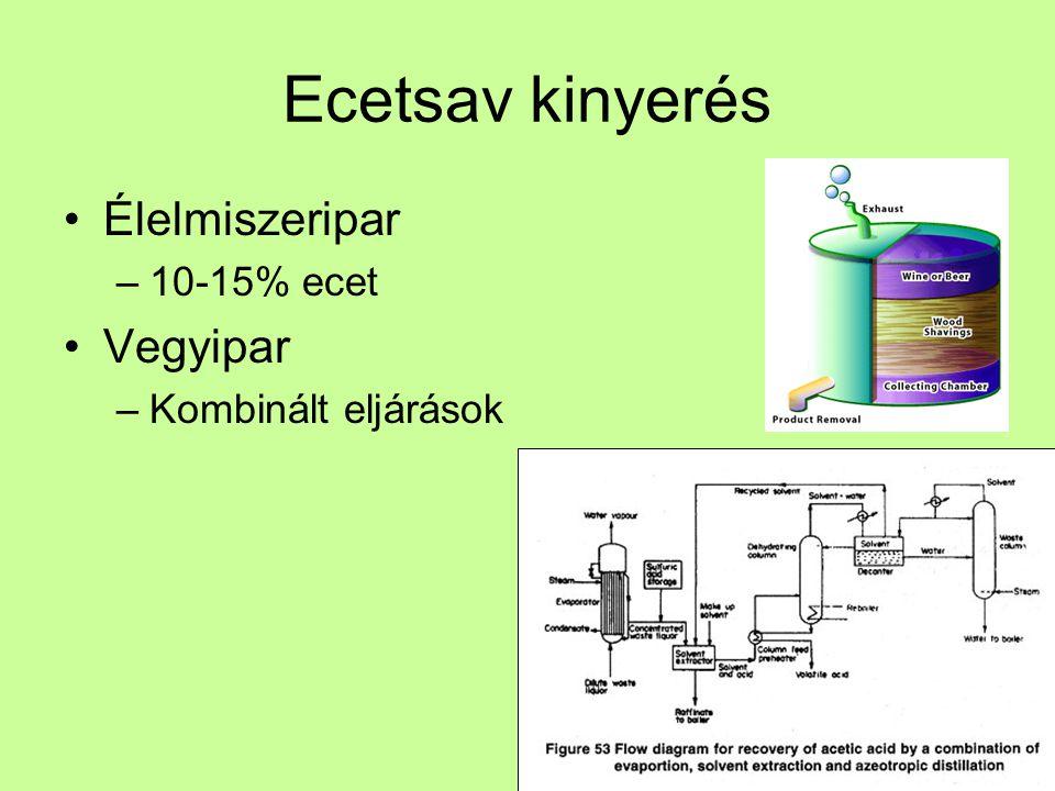 Ecetsav kinyerés Élelmiszeripar –10-15% ecet Vegyipar –Kombinált eljárások