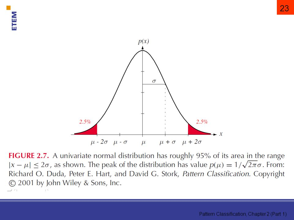 Pattern Classification, Chapter 2 (Part 1) 23