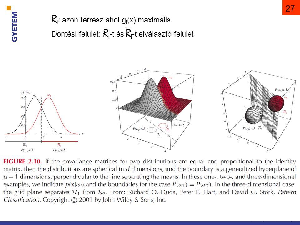 Pattern Classification, Chapter 2 (Part 1) 27 R i : azon térrész ahol g i (x) maximális Döntési felület: R i -t és R j -t elválasztó felület