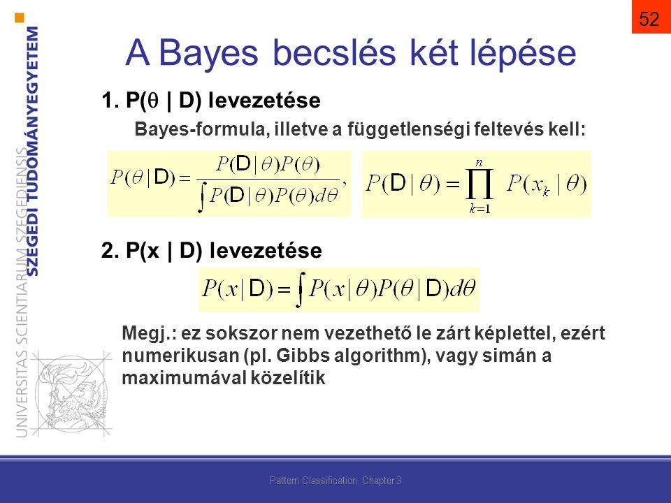 1.P(  | D) levezetése Bayes-formula, illetve a függetlenségi feltevés kell: 2.