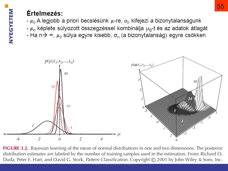 Pattern Classification, Chapter 355 Értelmezés: -  0 A legjobb a priori becslésünk  -re,  0 kifejezi a bizonytalanságunk -  n képlete súlyozott összegzéssel kombinálja  0 -t és az adatok átlagát - Ha n  ∞,  0 súlya egyre kisebb, σ n (a bizonytalanság) egyre csökken 55