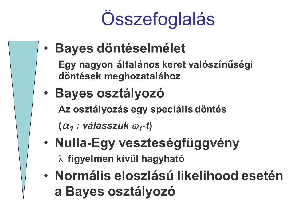 Összefoglalás Bayes döntéselmélet Egy nagyon általános keret valószínűségi döntések meghozatalához Bayes osztályozó Az osztályozás egy speciális döntés (  1 : válasszuk  1 -t) Nulla-Egy veszteségfüggvény figyelmen kívül hagyható Normális eloszlású likelihood esetén a Bayes osztályozó