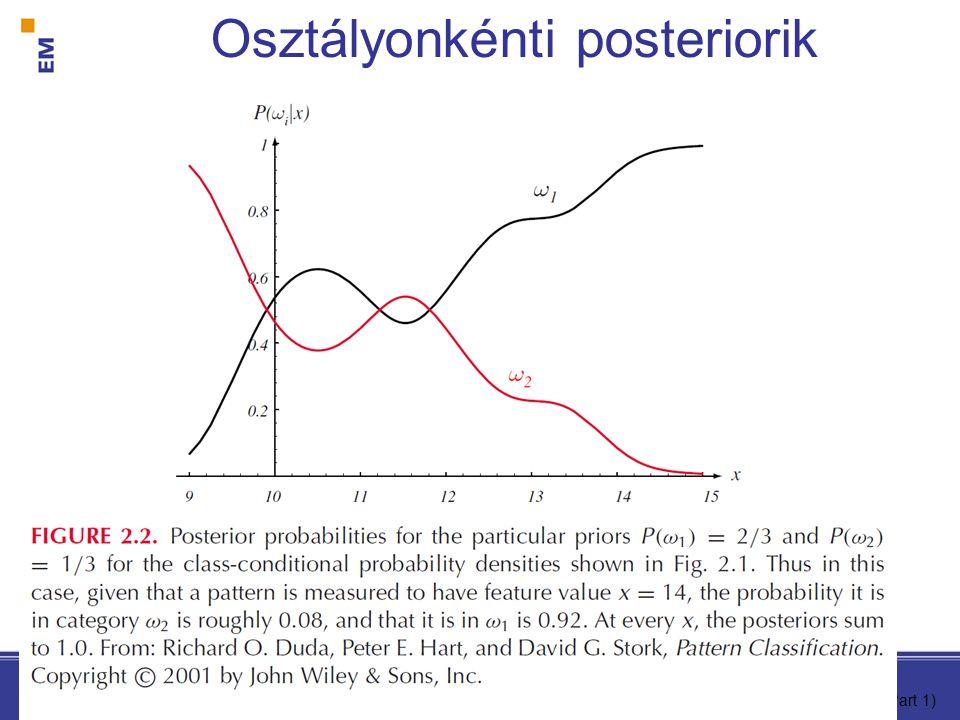 Pattern Classification, Chapter 2 (Part 1) Osztályonkénti posteriorik