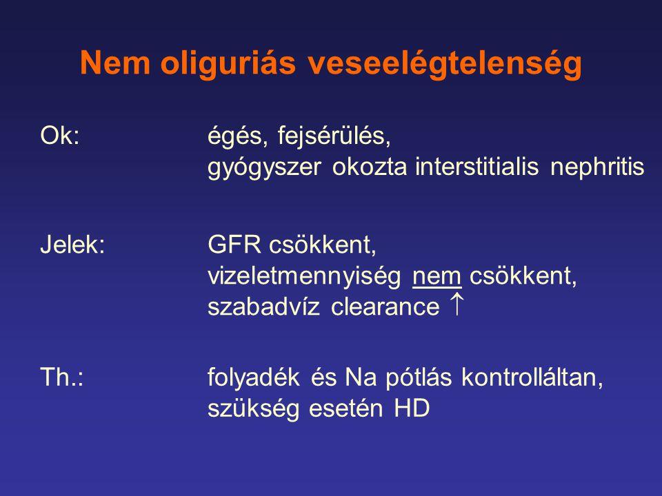 Nem oliguriás veseelégtelenség Ok:égés, fejsérülés, gyógyszer okozta interstitialis nephritis Jelek:GFR csökkent, vizeletmennyiség nem csökkent, szabadvíz clearance  Th.:folyadék és Na pótlás kontrolláltan, szükség esetén HD