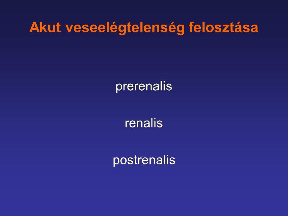 Obstructív akut veseelégtelenség okai (postrenalis) IntrarenalisIntrarenalis –Akut húgysav nephropathia –Myeloma Postrenalis (urologiai)Postrenalis (urologiai) –Ureteralis obstructio (ha az egyik vese hiányzik vagy a másik oldalon kő, tumor vagy reflexes anuria van) –Hólyag hólyag cc.