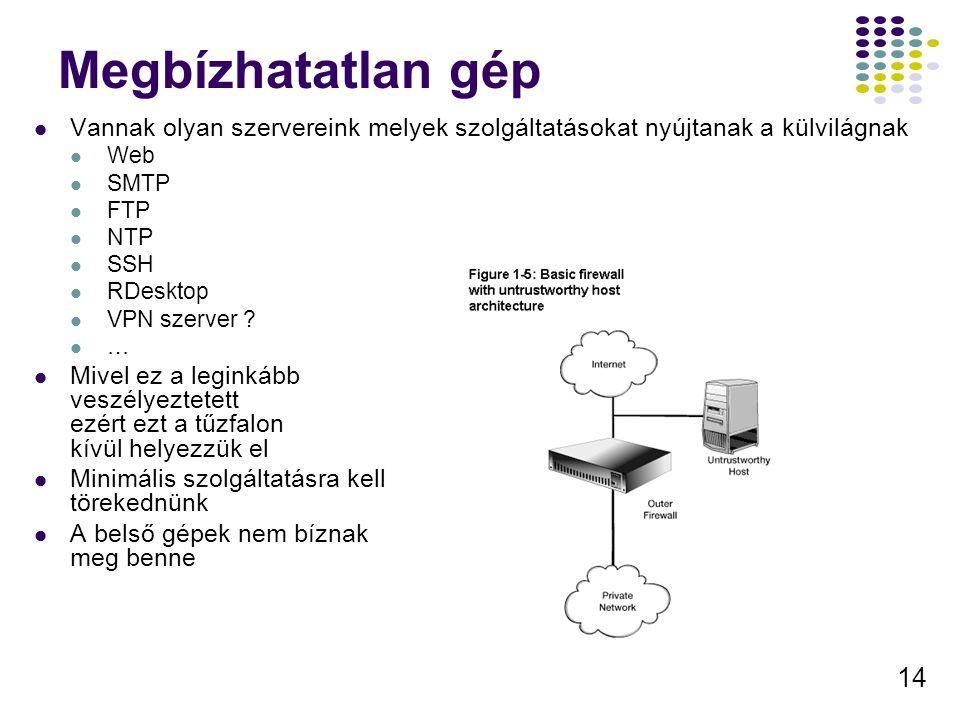14 Megbízhatatlan gép Vannak olyan szervereink melyek szolgáltatásokat nyújtanak a külvilágnak Web SMTP FTP NTP SSH RDesktop VPN szerver .