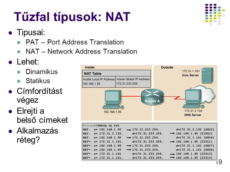 19 Tűzfal típusok: NAT Tipusai: PAT – Port Address Translation NAT – Network Address Translation Lehet: Dinamikus Statikus Címfordítást végez Elrejti a belső címeket Alkalmazás réteg?