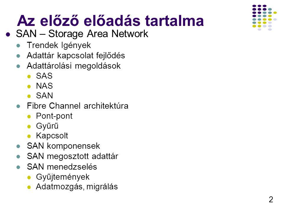2 Az előző előadás tartalma SAN – Storage Area Network Trendek Igények Adattár kapcsolat fejlődés Adattárolási megoldások SAS NAS SAN Fibre Channel architektúra Pont-pont Gyűrű Kapcsolt SAN komponensek SAN megosztott adattár SAN menedzselés Gyűjtemények Adatmozgás, migrálás
