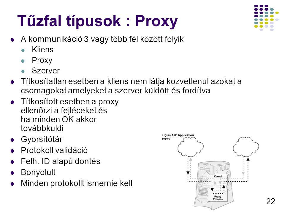 22 Tűzfal típusok : Proxy A kommunikáció 3 vagy több fél között folyik Kliens Proxy Szerver Títkosítatlan esetben a kliens nem látja közvetlenül azokat a csomagokat amelyeket a szerver küldött és fordítva Títkosított esetben a proxy ellenőrzi a fejléceket és ha minden OK akkor továbbküldi Gyorsítótár Protokoll validáció Felh.